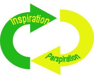 Inspiration-Perspiration